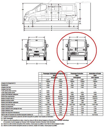 Vauxhall Movano Wiring Diagram besides Renault Master 2 5 1998 Specs And Images furthermore Renault Clio Towbar Wiring Diagram further Renault Master Wiring Diagram moreover Opel Vivaro Wiring Diagram. on wiring diagram renault trafic